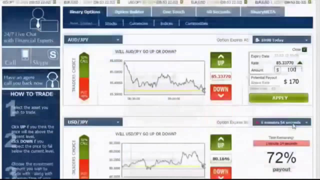 COMMERCE FOREX, CFD