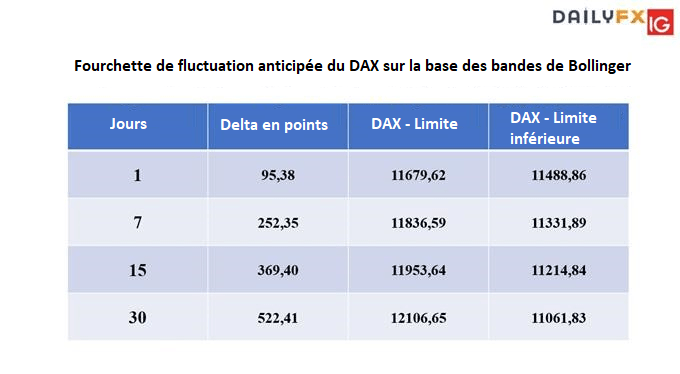 options turbo de choix des traders dindicateur quelle est la cote des options binaires