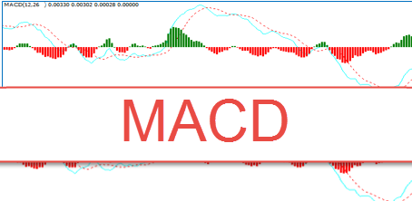 trading macd sur les options binaires