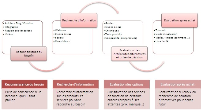 Options et Futures - Questions réponses placement - Placement financier - reptiles-annonces.fr