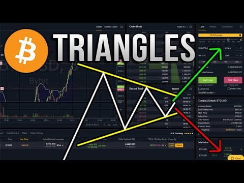 triangles options binaires